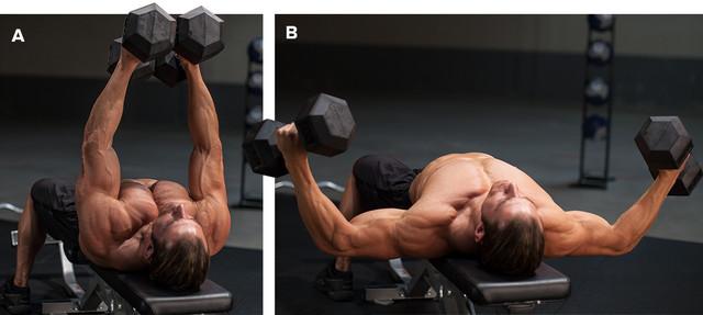 Cotul Articulațiilor Durere După Antrenament - Durere în articulația cotului după antrenament