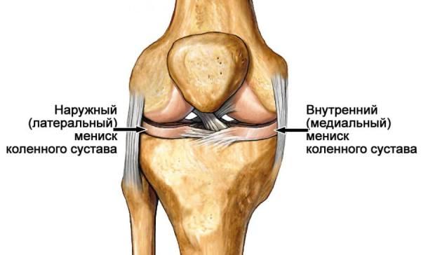 лечение левого коленного сустава)