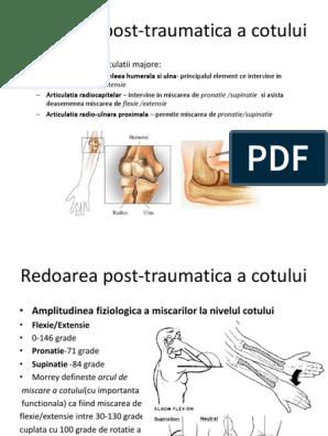 Semne de artroză deformantă a articulației cotului
