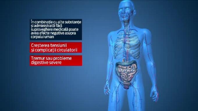 articulație cu bile dureroase