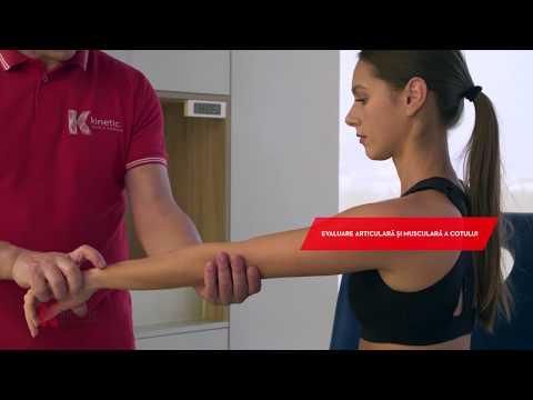 cum se tratează periartrita articulației cotului