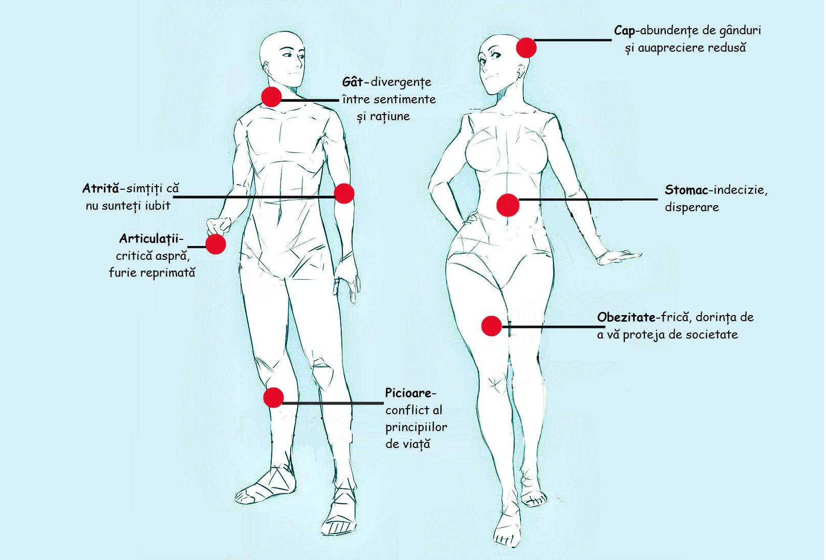 cauze psihosomatice ale bolii articulare