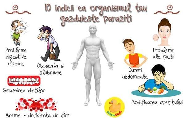 paraziți care provoacă durere în articulații și mușchi)