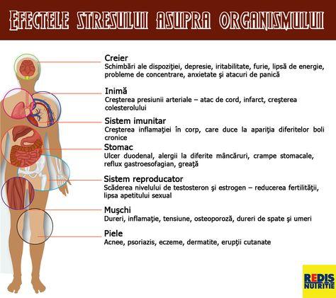 dieta de nutriție a durerii articulare)