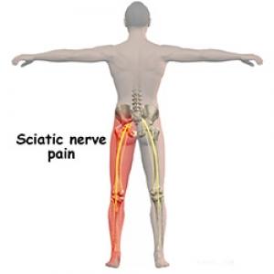 articulațiile doare partea inferioară a spatelui)