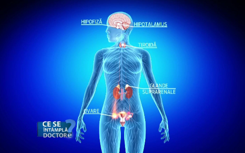 articulațiile doare înainte de menstruație dureri de șold atunci când sunt întinse