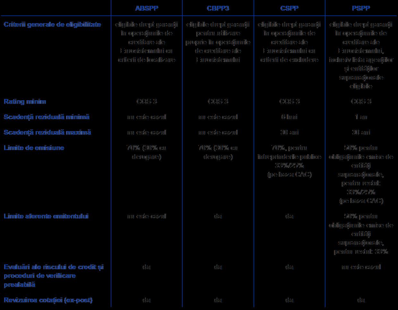 pregătirile comune de rating 2020 tratament al articulațiilor fierbinți