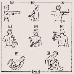 atrofia musculară a tratamentului articulațiilor umărului)