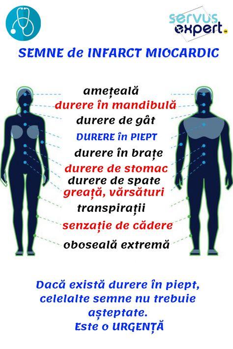 Artroza medicamente care hrănesc articulațiile