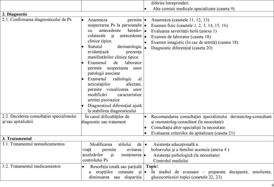 tratamentul gonartrozei articulației genunchiului homeopatie pentru durere în articulația șoldului
