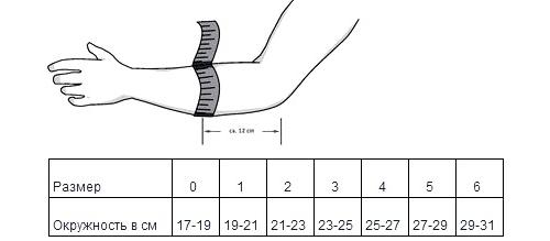 o articulație pe braț doare o umflătură deteriorarea articulară a tratamentului mâinilor