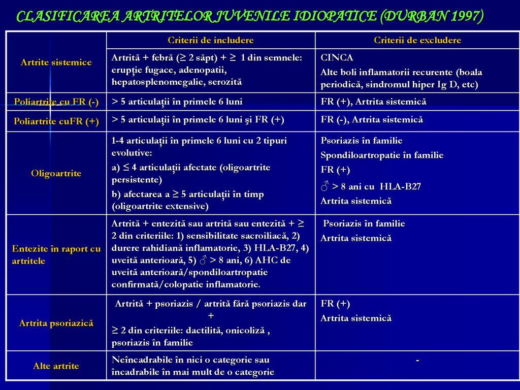 articulațiile de excludere a artritei reumatoide