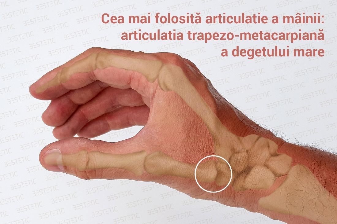 Durere în articulațiile degetelor mâinii stângi