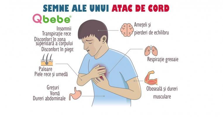 inflamația articulațiilor temporale)