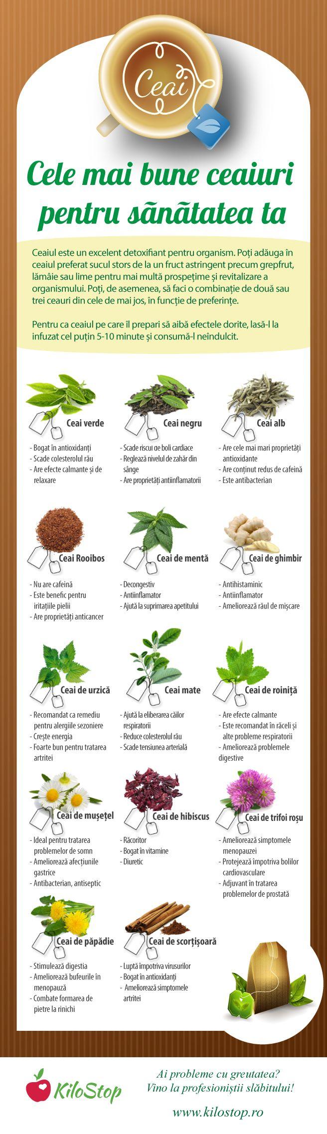 remedii pe bază de plante antiinflamatoare)