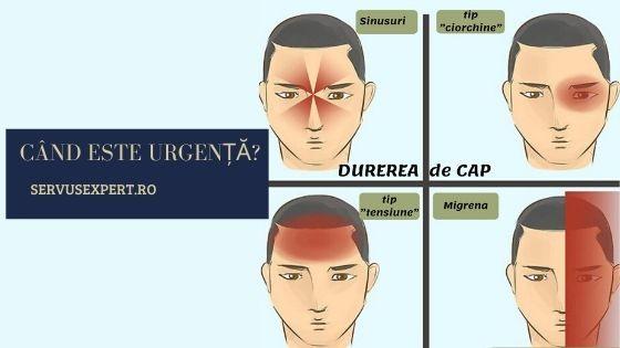 dureri articulare dureri de cap greață)