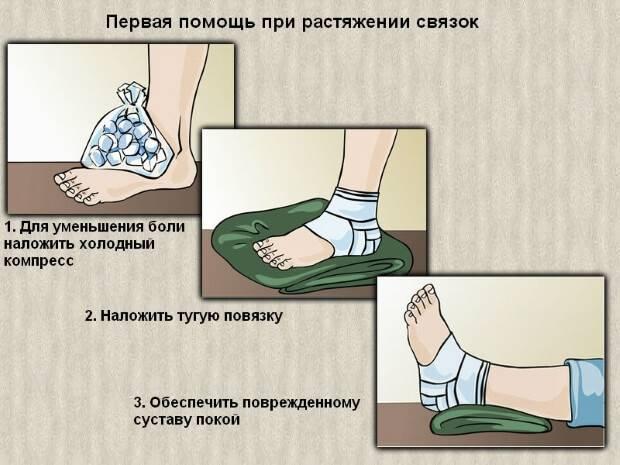 tratamentul gleznei sindrozei