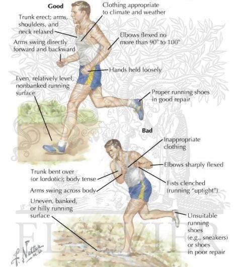 dacă articulațiile doare de la alergare)