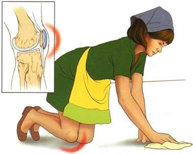 inflamația bursei genunchiului