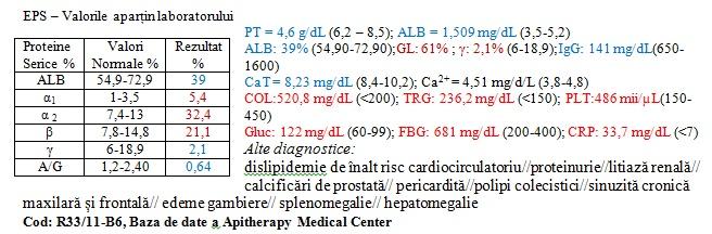 Literatura de boli ale țesutului conjunctiv difuz, A.P.A.A. - Colagenoza mixta