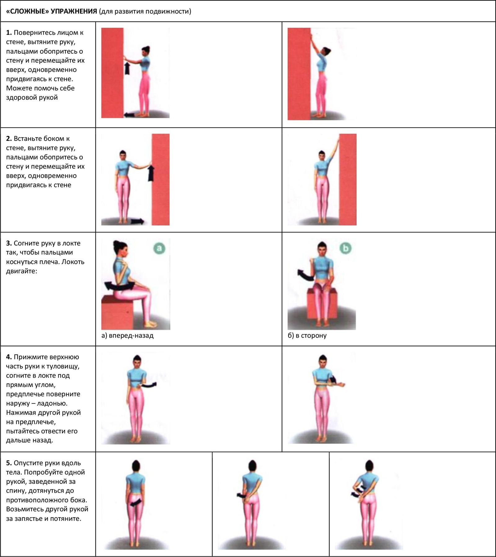 Гимнастика при болях в суставах