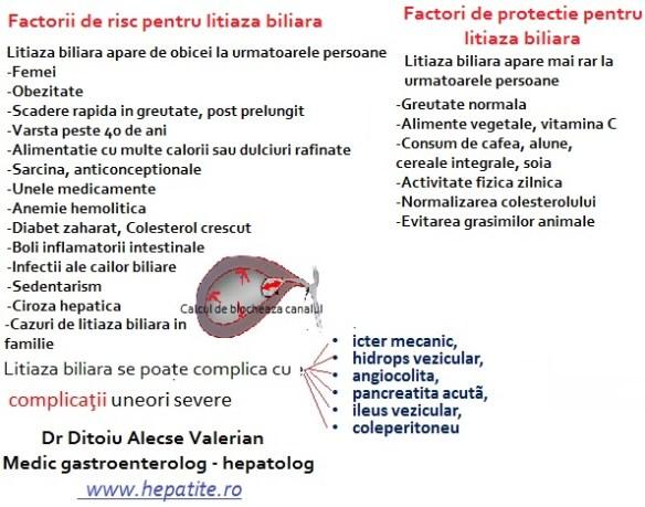 rețetă biliară de tratament comun)