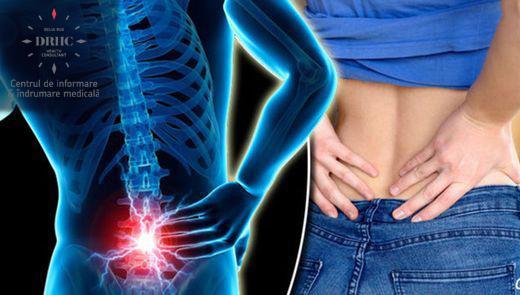 terapie manuală pentru durerile de umăr